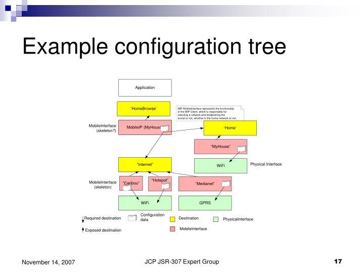 Example configuration tree