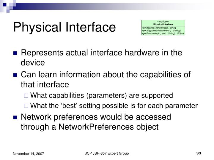 Physical Interface