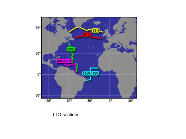 TTO sections