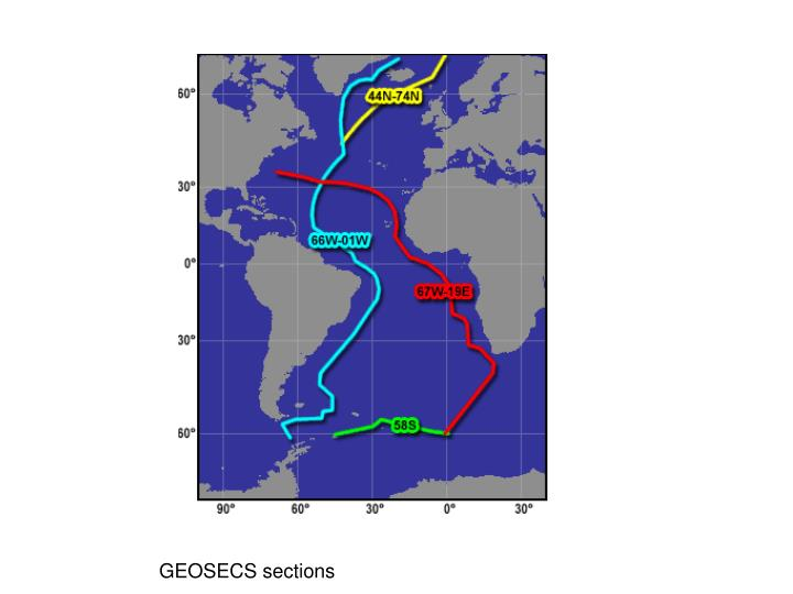 GEOSECS sections