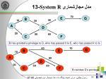 system r 13