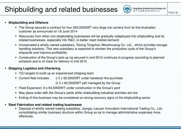 Shipbuilding and related businesses