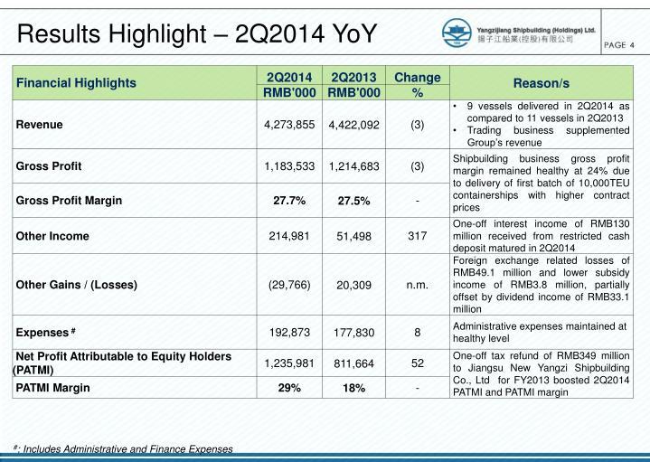 Results Highlight –