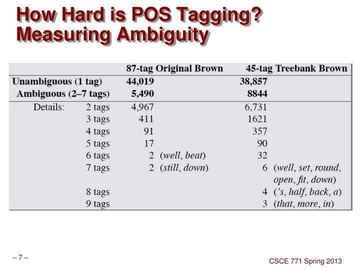 How Hard is POS Tagging? Measuring Ambiguity