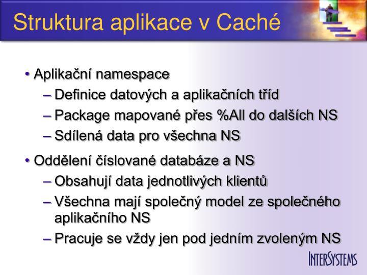 Struktura aplikace v Caché