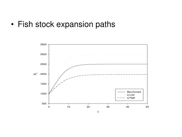 Fish stock expansion paths