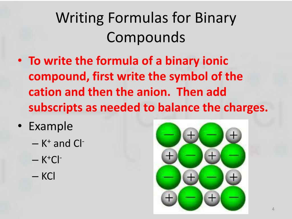 ppt  naming and writing formulas for ionic compounds