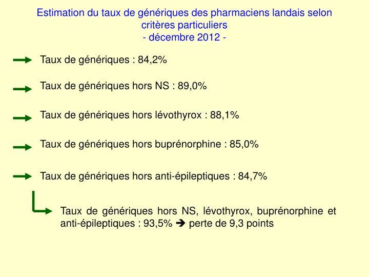 Estimation du taux de génériques des pharmaciens landais selon critères particuliers