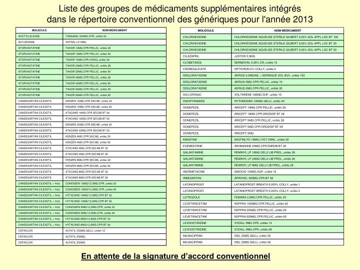 Liste des groupes de médicaments supplémentaires intégrés