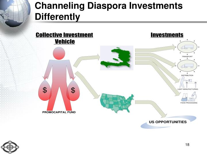 Channeling Diaspora Investments Differently
