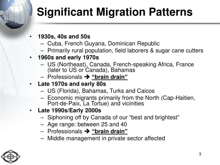 Significant migration patterns