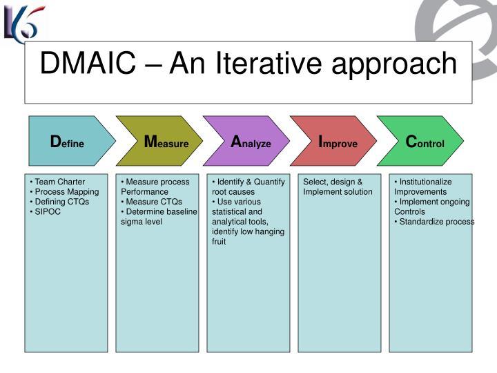 DMAIC – An Iterative approach