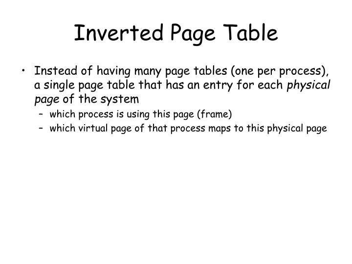 Inverted Page Table