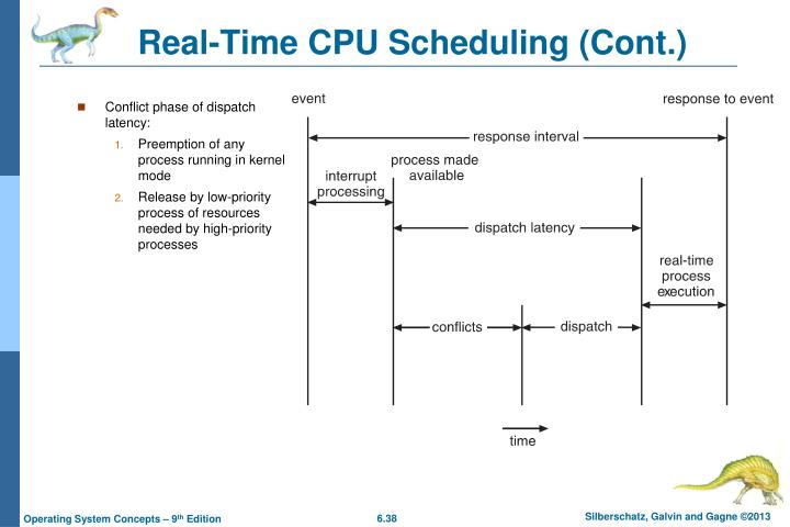 Real-Time CPU Scheduling (Cont.)