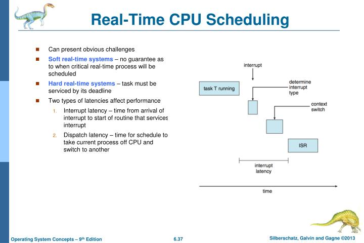 Real-Time CPU Scheduling