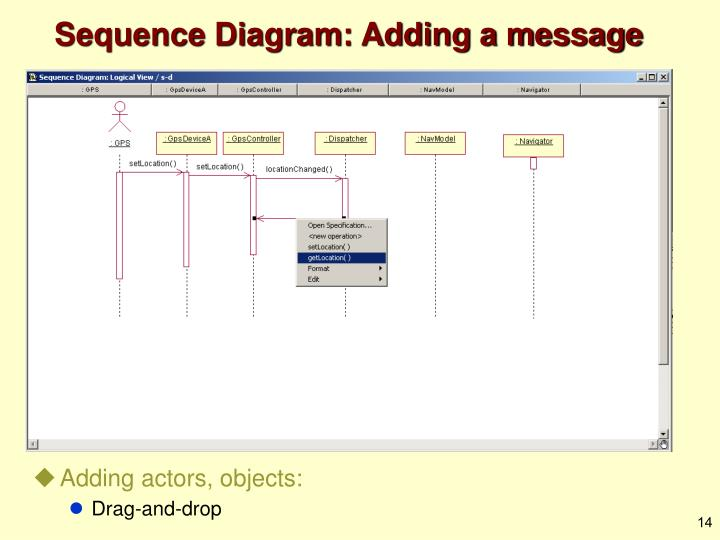 Sequence Diagram: Adding a message