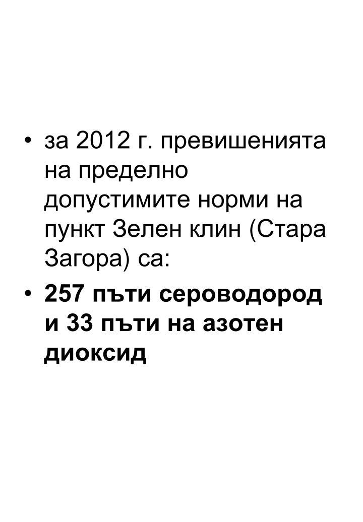 за 2012 г. превишенията на пределно допустимите норми на пункт Зелен клин