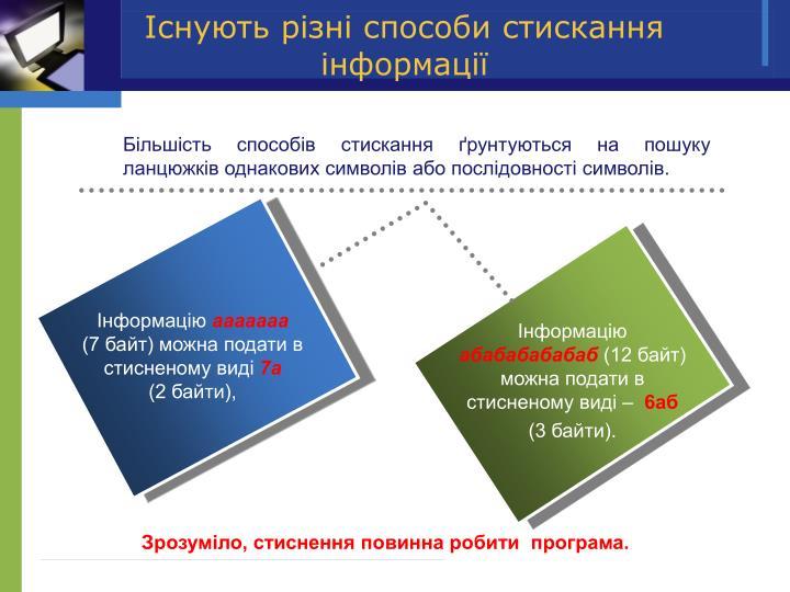 Існують різні способи стискання інформації