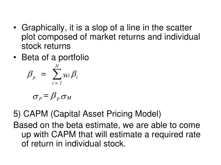 Graphically, it is a slop of a line in the scatter plot composed of market returns and individual stock returns