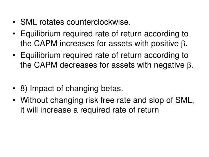 SML rotates counterclockwise.