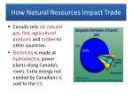 how natural resources impact trade