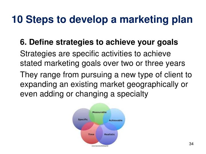 develop and manage marketing strategies Strategic marketing management new product innovation, development, and implementation strategies  branding, and effective marketing strategies he has worked .