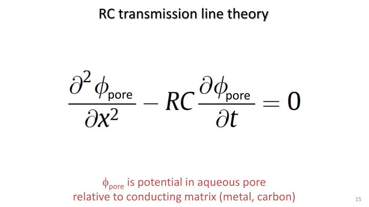 RC transmission line theory