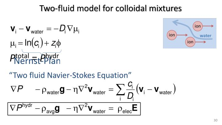 Two-fluid model for colloidal mixtures