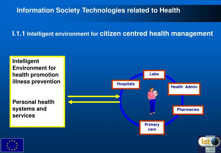 Information Society Technologies related to Health