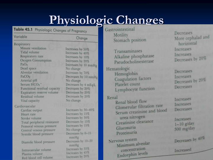 Physiologic Changes
