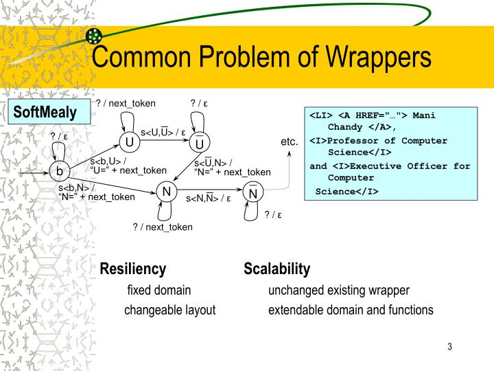 Common problem of wrappers