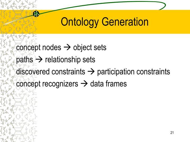 Ontology Generation