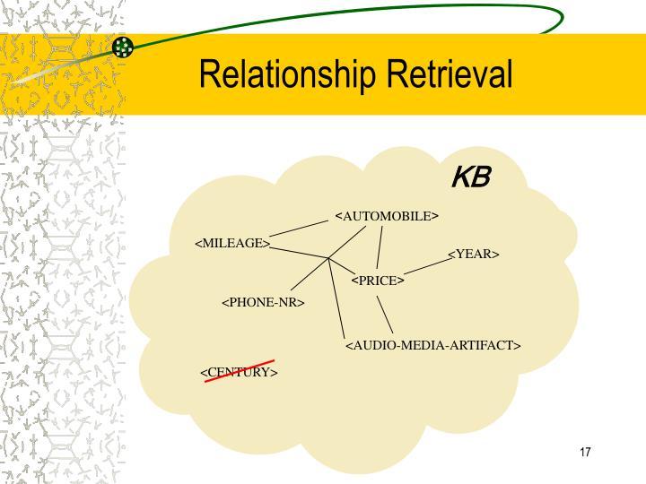 Relationship Retrieval
