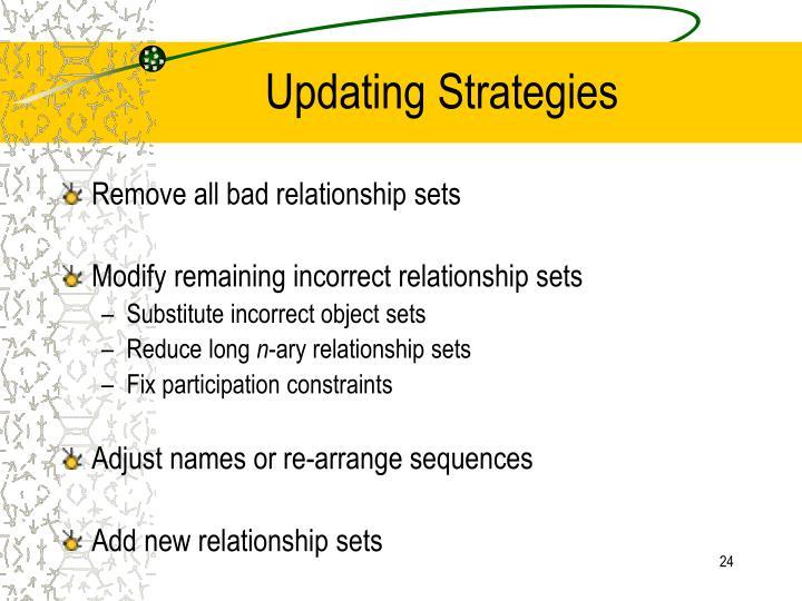 Updating Strategies