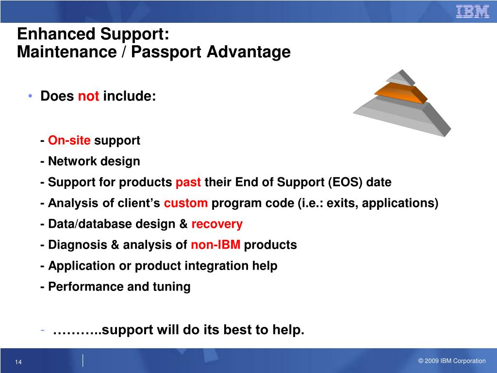PPT - IBM Software Support Process - Yogesh Talekar, IBM