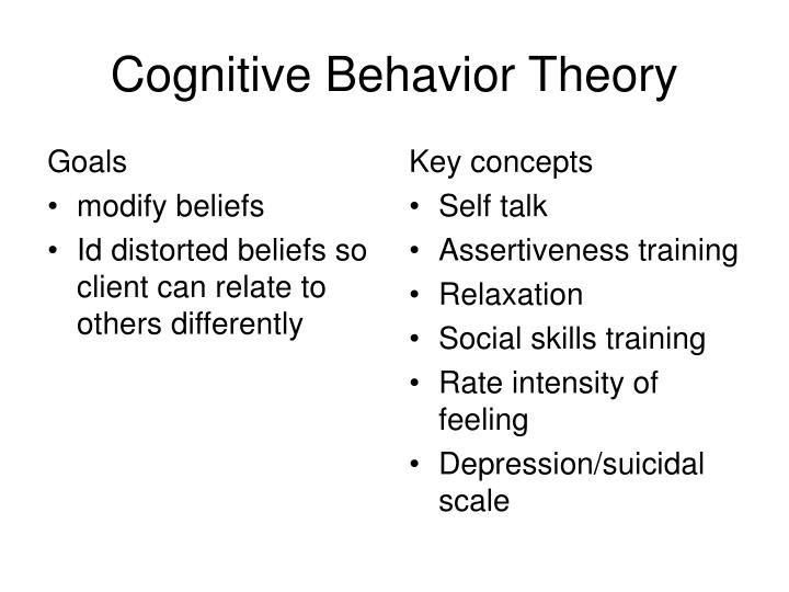 key concepts of cognitive theory 1 key concepts in jean piaget's theory of cognitive development 2 ● schema -an organized pattern of thought or behavior that organizes categories of 5 ●equlibrium -humans naturally strive to achieve a cognitive balancethere must be a balance between applying prior knowledge(assimilation.