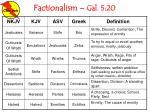 factionalism gal 5 20