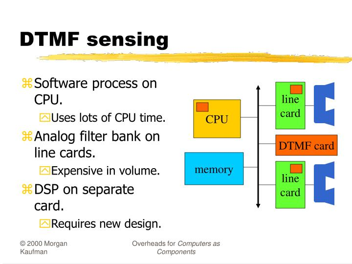 Software process on CPU.