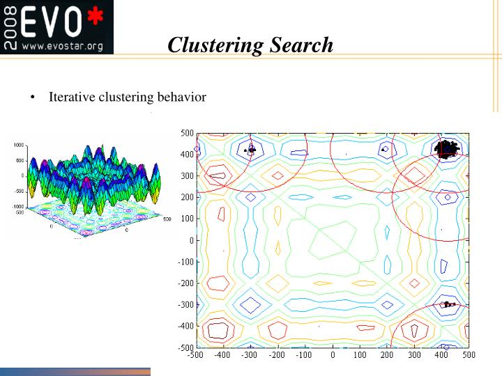Clustering Search