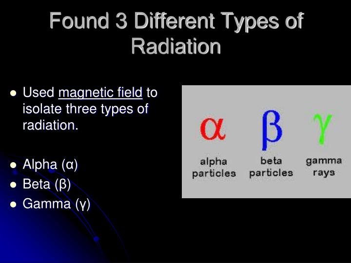 Found 3 Different Types of Radiation