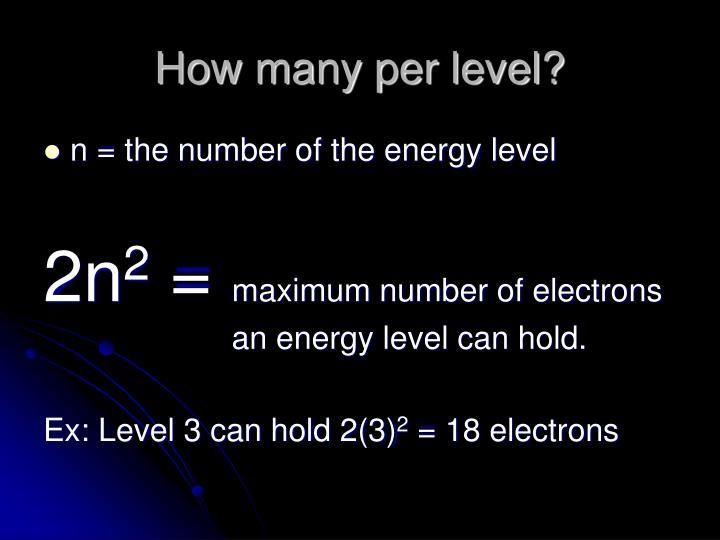 How many per level?