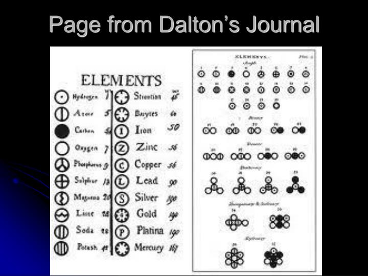 Page from Dalton's Journal