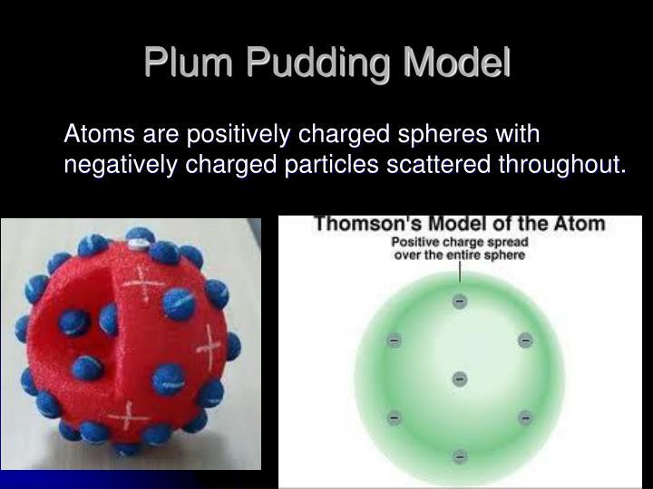 Plum Pudding Model