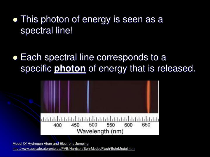 This photon of energy is seen as a spectral line!