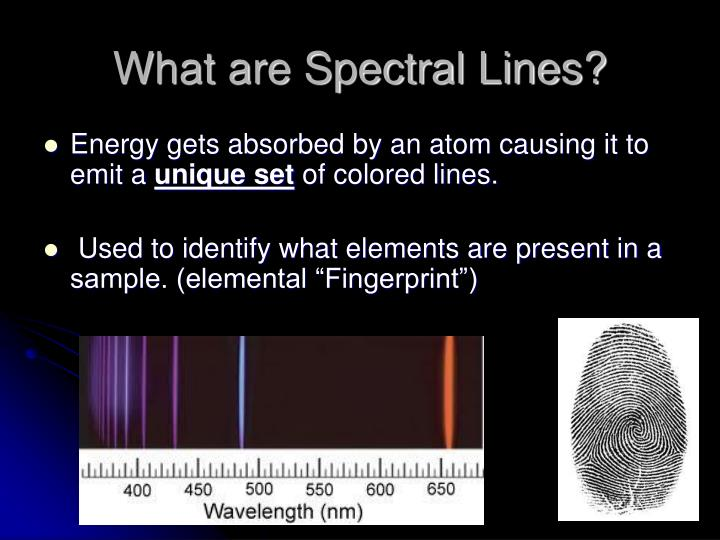 What are Spectral Lines?