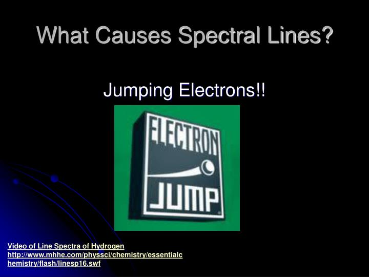 What Causes Spectral Lines?