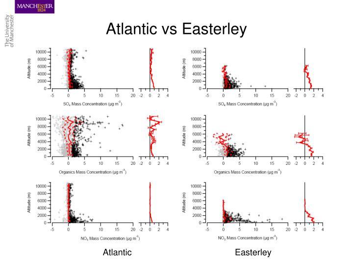 Atlantic vs Easterley