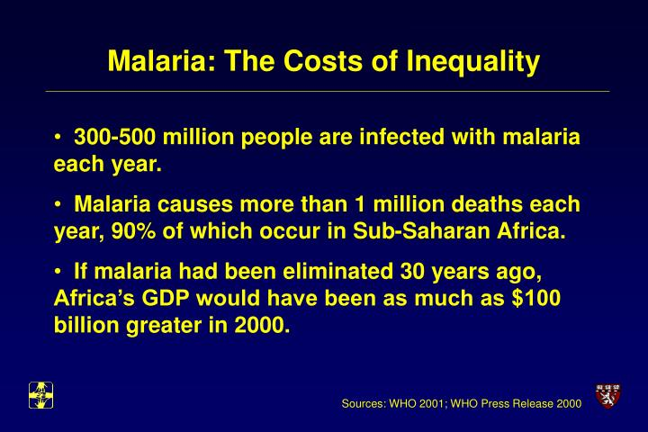 Malaria: The Costs of Inequality