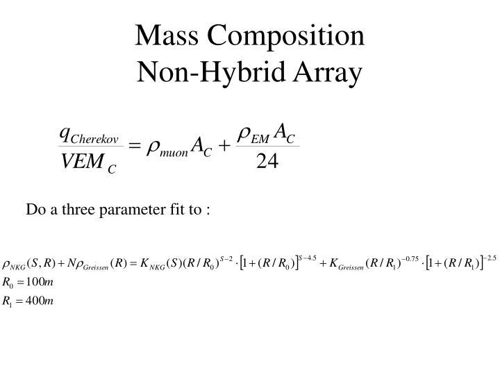 Mass Composition