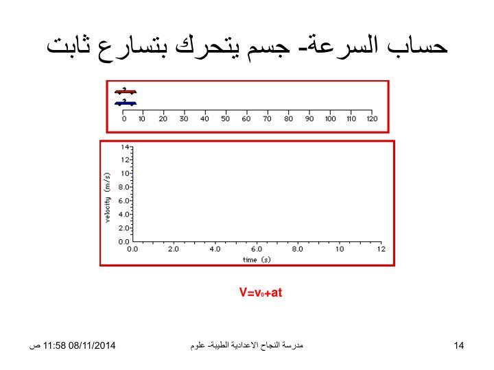 حساب السرعة- جسم يتحرك بتسارع ثابت